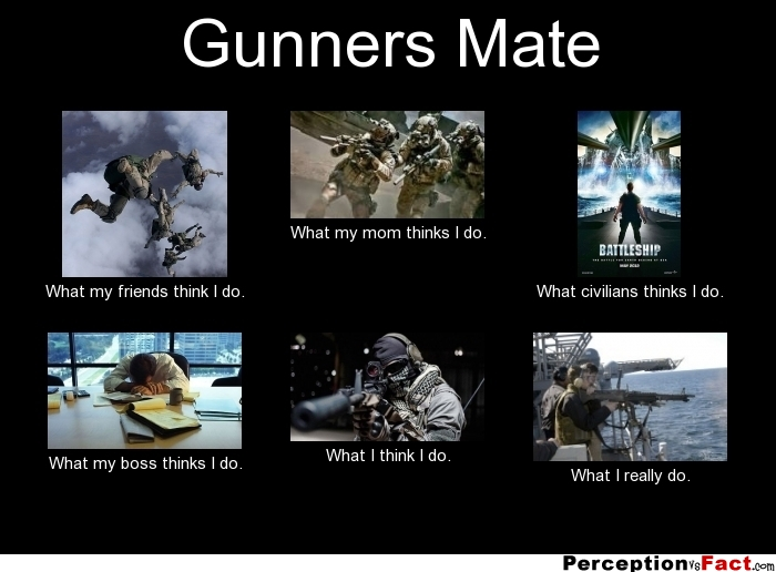 Gunners Mate What People Think I Do What I Really Do