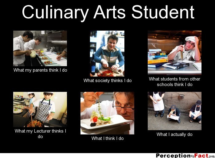 Culinary Arts Student What People Think I Do What I