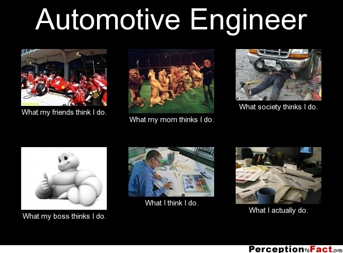 http://ct.perceptionvsfact.com/ol/pf/se/i49/5/5/10/frabz-Automotive-Engineer-What-my-friends-think-I-do-What-my-mom-think-9744b6.jpg
