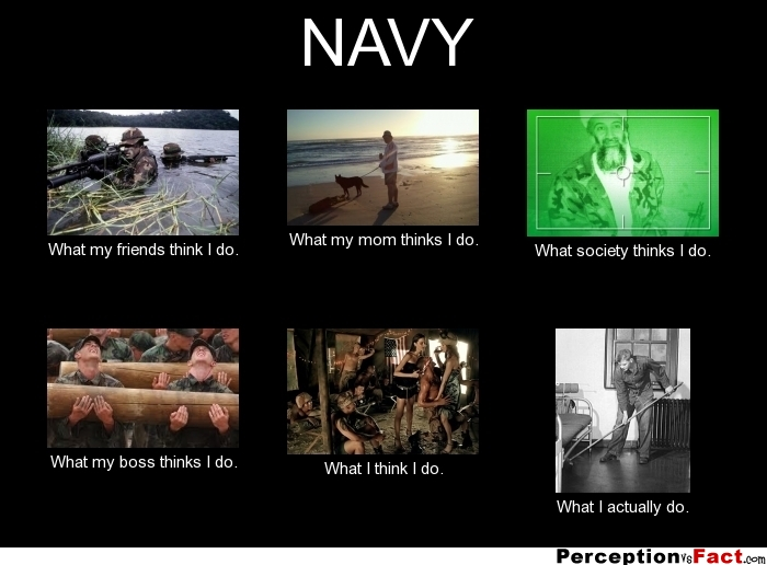 Navy What People Think I Do What I Really Do