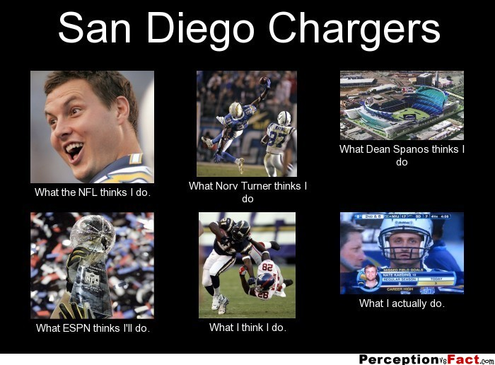 San Diego Chargers Memes San Diego Chargers