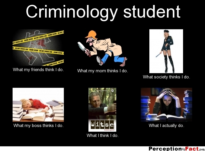 Criminology what is a top?