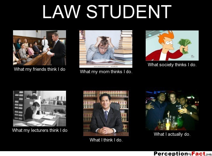 Uni students what people think we do vs what we actually do what people think we do meme as a law student this was way too real maxwellsz
