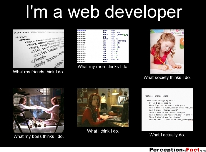 What Do Web Designers Use