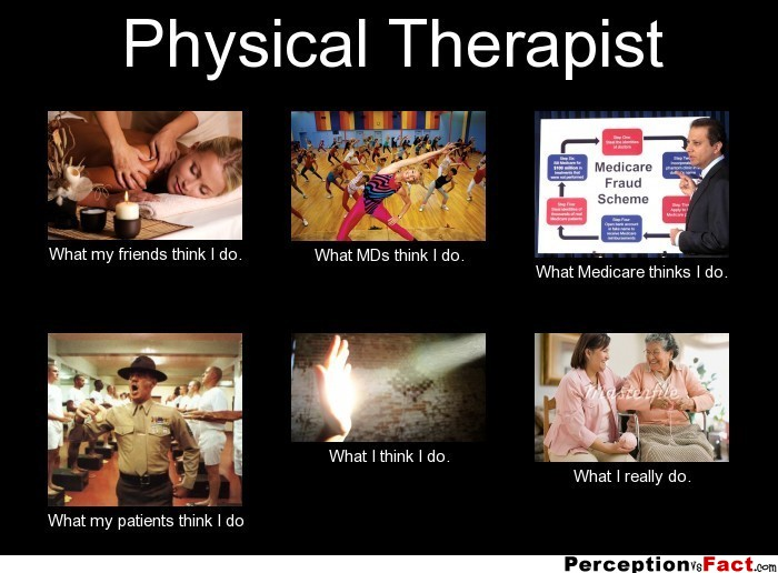 Physical Therapist What People Think I Do What I