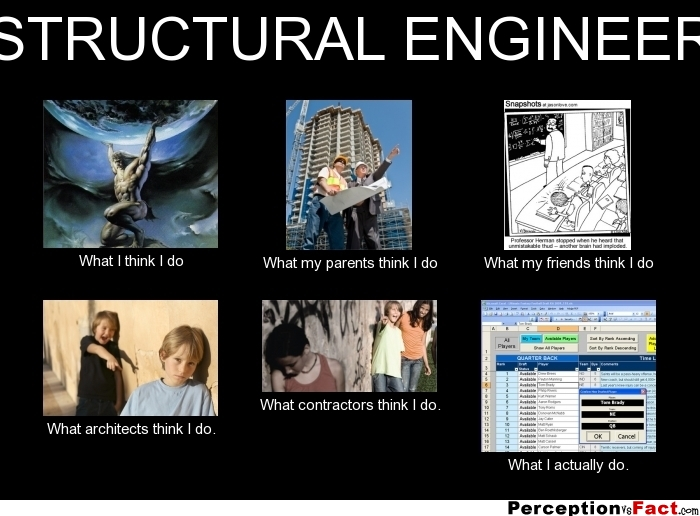 Structural engineer what people think i do what i for I need a structural engineer