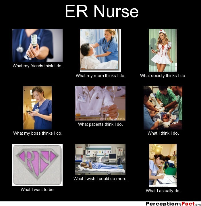 er nursing Er nurse careers & salary outlook the following article discusses the critical role emergency nursing play in the community including what they do, tasks performed, work environment, qualifications to become, area of focus, training & certification, education requirements, job outlook, salary, related job titles and salary by state data.
