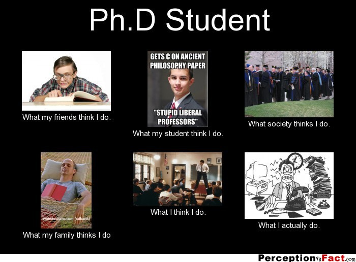 How to do ph.d?