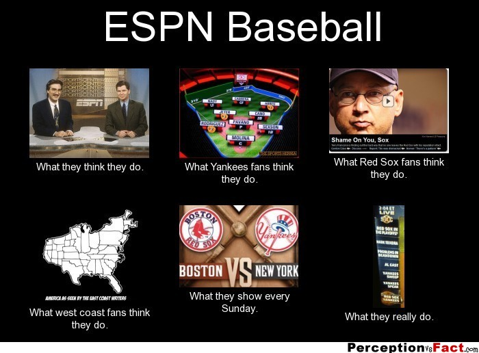 ESPN Baseball... - What people think I do, what I really ...