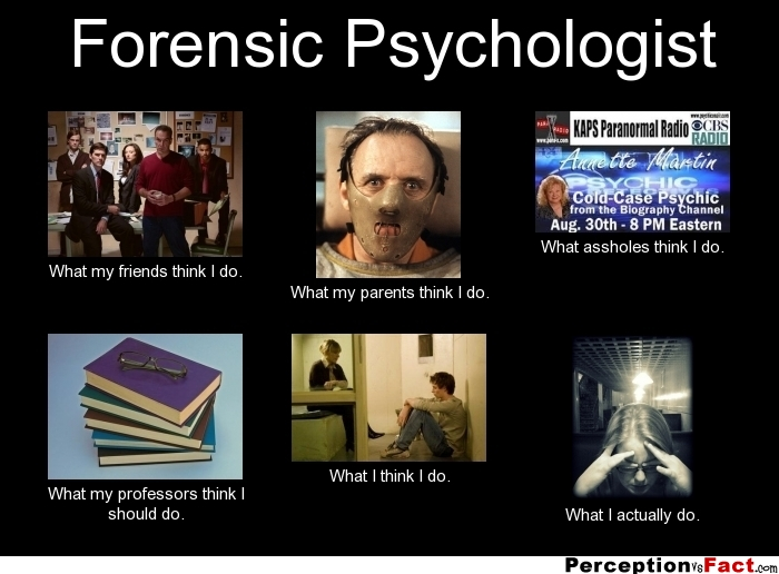 Forensic Psychology build my thesis