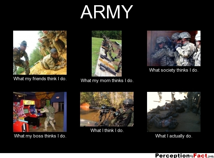 ARMY... - What people think I do, what I really do ...