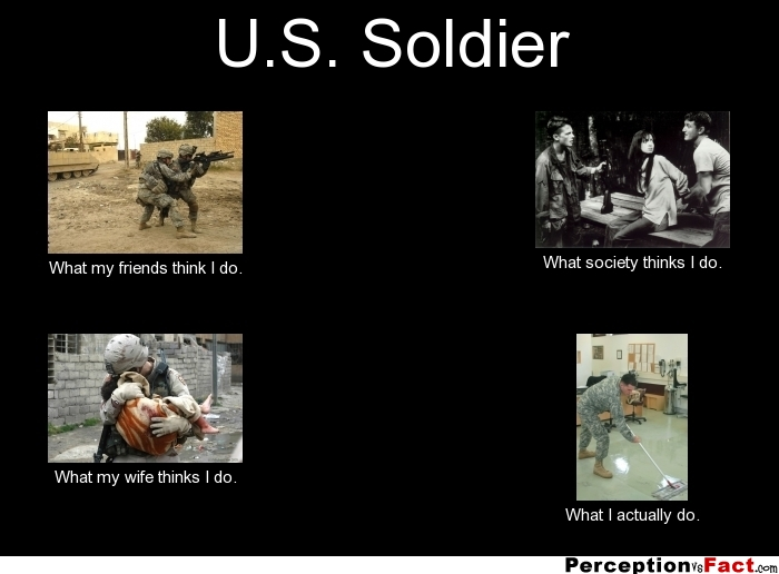 U.S. Soldier... - What people think I do, what I really do ...