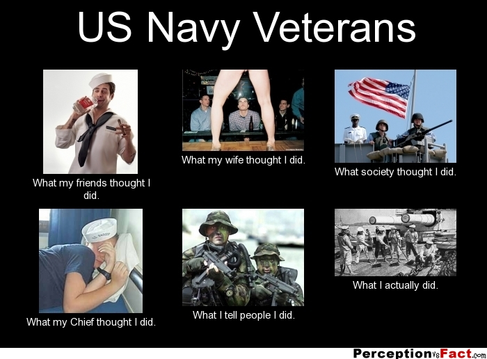 frabz US Navy Veterans What my friends thought I did What my wife thou 72dc74 workplace meme thread (image heavy) page 3 customers suck!